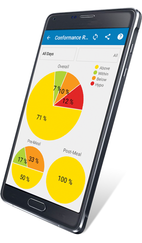 TRUE Manager AIR app conformance report mmol
